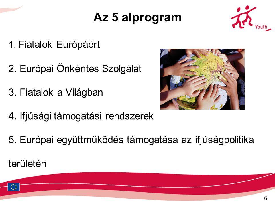 6 Az 5 alprogram 1. Fiatalok Európáért 2. Európai Önkéntes Szolgálat 3. Fiatalok a Világban 4. Ifjúsági támogatási rendszerek 5. Európai együttműködés