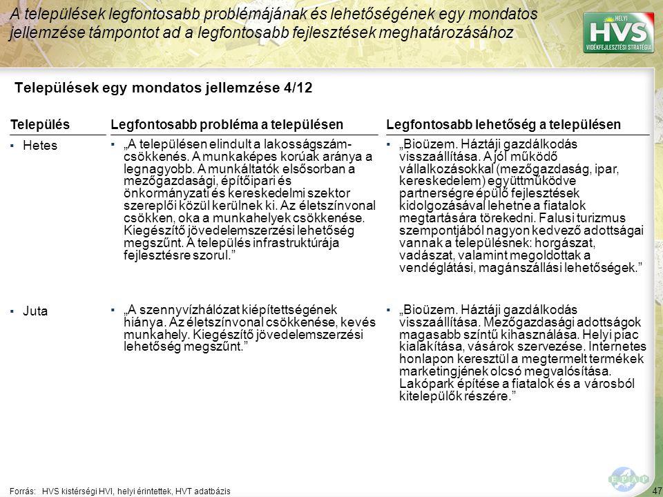 """47 Települések egy mondatos jellemzése 4/12 A települések legfontosabb problémájának és lehetőségének egy mondatos jellemzése támpontot ad a legfontosabb fejlesztések meghatározásához Forrás:HVS kistérségi HVI, helyi érintettek, HVT adatbázis TelepülésLegfontosabb probléma a településen ▪Hetes ▪""""A településen elindult a lakosságszám- csökkenés."""