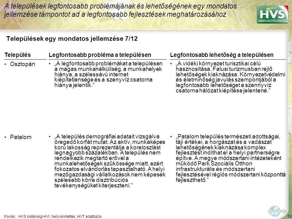 """50 Települések egy mondatos jellemzése 7/12 A települések legfontosabb problémájának és lehetőségének egy mondatos jellemzése támpontot ad a legfontosabb fejlesztések meghatározásához Forrás:HVS kistérségi HVI, helyi érintettek, HVT adatbázis TelepülésLegfontosabb probléma a településen ▪Osztopán ▪""""A legfontosabb problémákat a településen a magas munkanélküliség, a munkahelyek hiánya, a szélessávú internet kiépítetlensége és a szenyvíz csatorna hiánya jelentik. ▪Patalom ▪""""A település demográfiai adatait vizsgálva öregedő korfát mutat."""