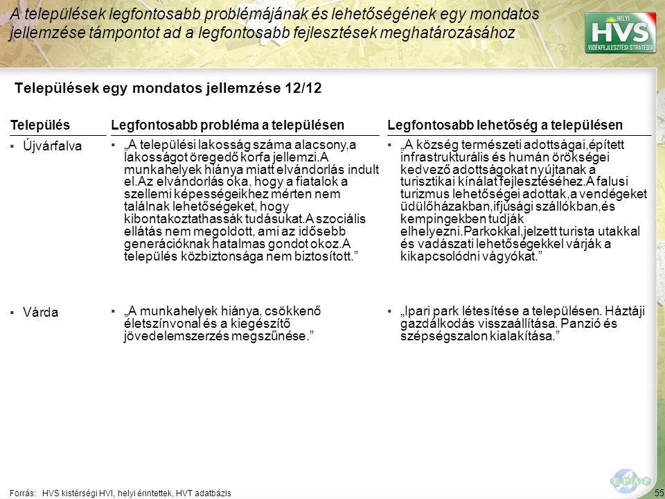 """55 Települések egy mondatos jellemzése 12/12 A települések legfontosabb problémájának és lehetőségének egy mondatos jellemzése támpontot ad a legfontosabb fejlesztések meghatározásához Forrás:HVS kistérségi HVI, helyi érintettek, HVT adatbázis TelepülésLegfontosabb probléma a településen ▪Újvárfalva ▪""""A települési lakosság száma alacsony,a lakosságot öregedő korfa jellemzi.A munkahelyek hiánya miatt elvándorlás indult el.Az elvándorlás oka, hogy a fiatalok a szellemi képességeikhez mérten nem találnak lehetőségeket, hogy kibontakoztathassák tudásukat.A szociális ellátás nem megoldott, ami az idősebb generációknak hatalmas gondot okoz.A település közbiztonsága nem biztosított. ▪Várda ▪""""A munkahelyek hiánya, csökkenő életszínvonal és a kiegészítő jövedelemszerzés megszűnése. Legfontosabb lehetőség a településen ▪""""A község természeti adottságai,épített infrastrukturális és humán örökségei kedvező adottságokat nyújtanak a turisztikai kínálat fejlesztéséhez.A falusi turizmus lehetőségei adottak,a vendégeket üdülőházakban,ifjúsági szállókban,és kempingekben tudják elhelyezni.Parkokkal,jelzett turista utakkal és vadászati lehetőségekkel várják a kikapcsolódni vágyókat. ▪""""Ipari park létesítése a településen."""