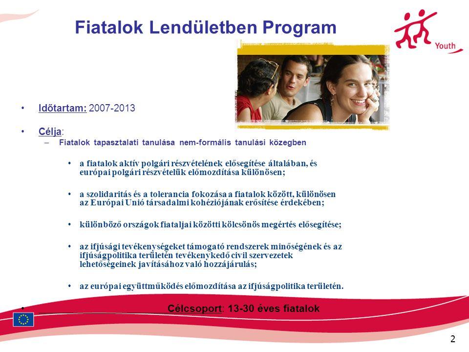 2 Fiatalok Lendületben Program •Időtartam: 2007-2013 •Célja: –Fiatalok tapasztalati tanulása nem-formális tanulási közegben •a fiatalok aktív polgári részvételének elősegítése általában, és európai polgári részvételük előmozdítása különösen; •a szolidaritás és a tolerancia fokozása a fiatalok között, különösen az Európai Unió társadalmi kohéziójának erősítése érdekében; •különböző országok fiataljai közötti kölcsönös megértés elősegítése; •az ifjúsági tevékenységeket támogató rendszerek minőségének és az ifjúságpolitika területén tevékenykedő civil szervezetek lehetőségeinek javításához való hozzájárulás; •az európai együttműködés előmozdítása az ifjúságpolitika területén.