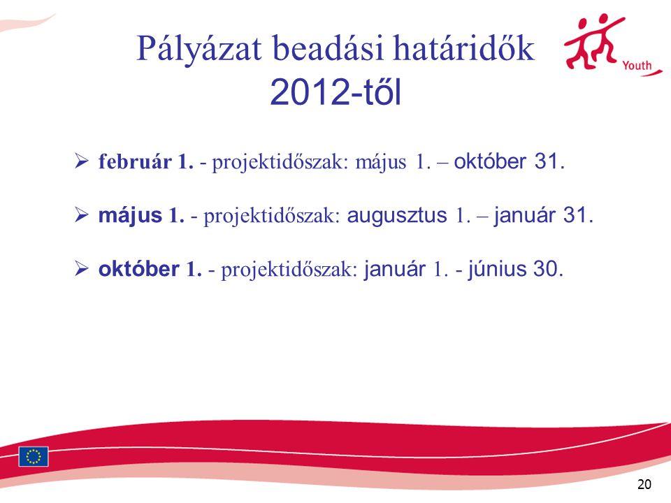 20 Pályázat beadási határidők 2012-től  február 1.