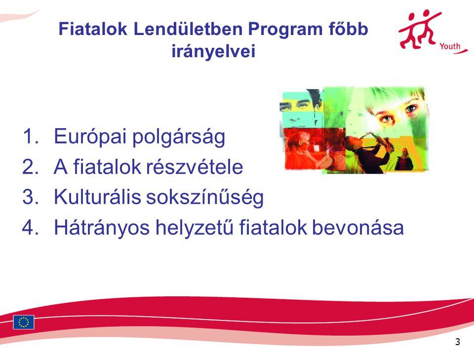 3 Fiatalok Lendületben Program főbb irányelvei 1.Európai polgárság 2.A fiatalok részvétele 3.Kulturális sokszínűség 4.Hátrányos helyzetű fiatalok bevonása