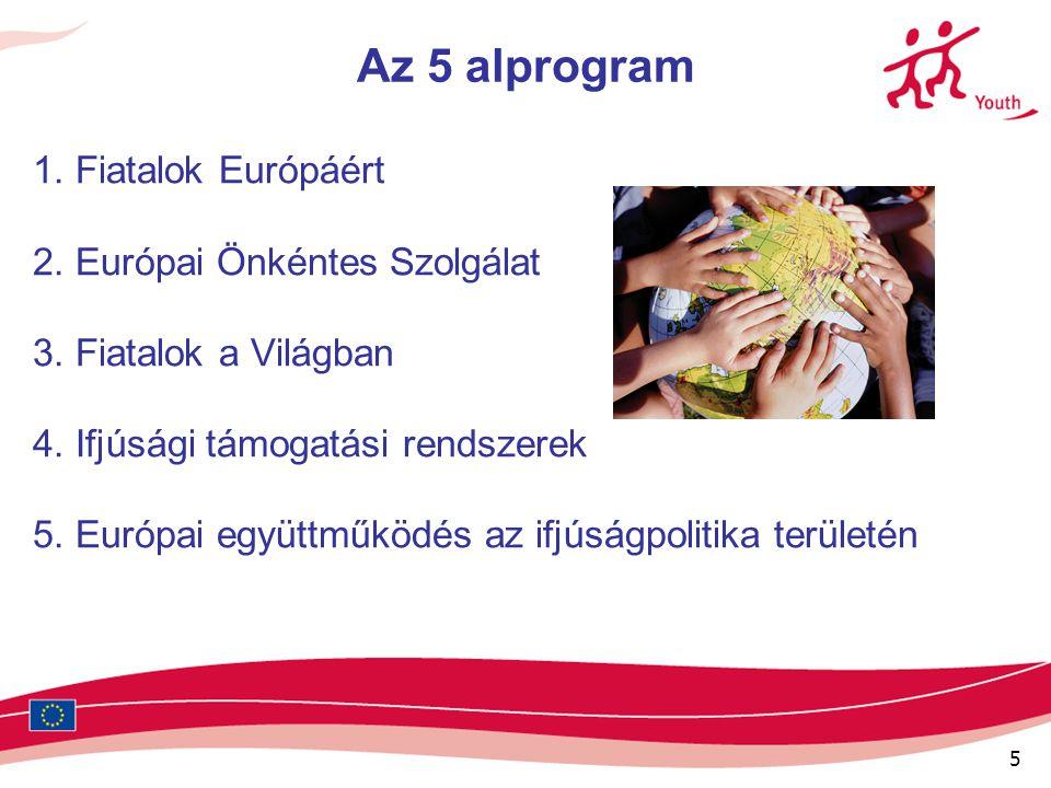 5 Az 5 alprogram 1. Fiatalok Európáért 2. Európai Önkéntes Szolgálat 3.