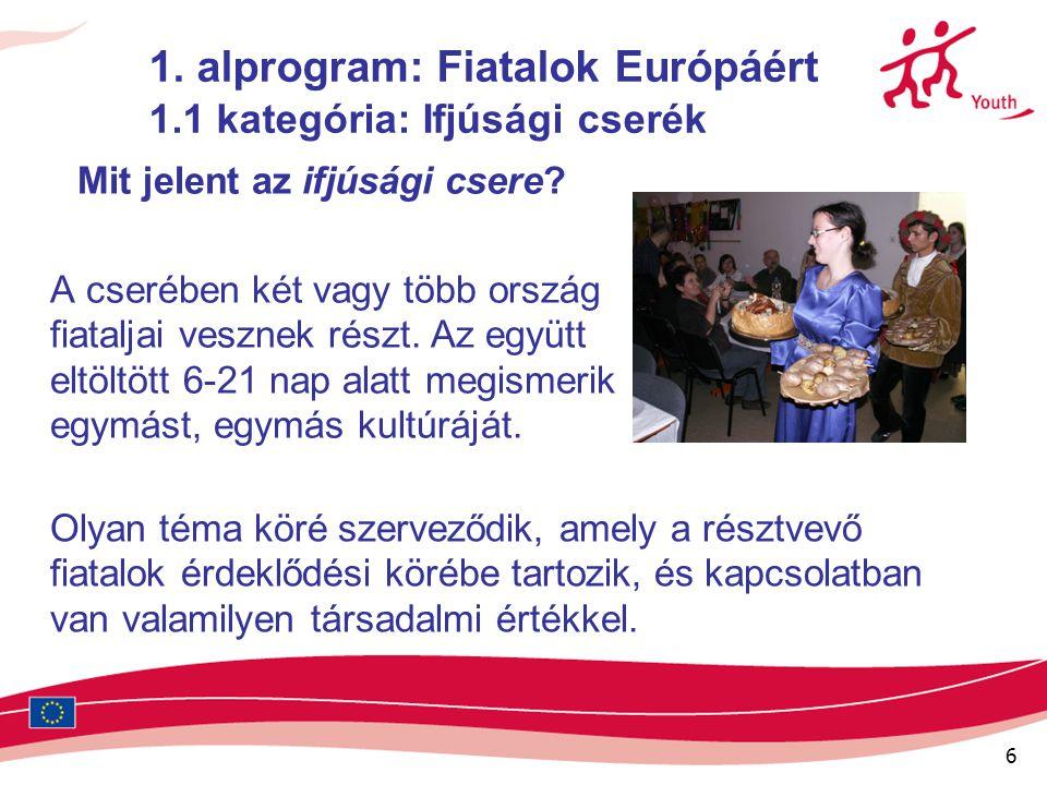 6 1. alprogram: Fiatalok Európáért 1.1 kategória: Ifjúsági cserék Mit jelent az ifjúsági csere.