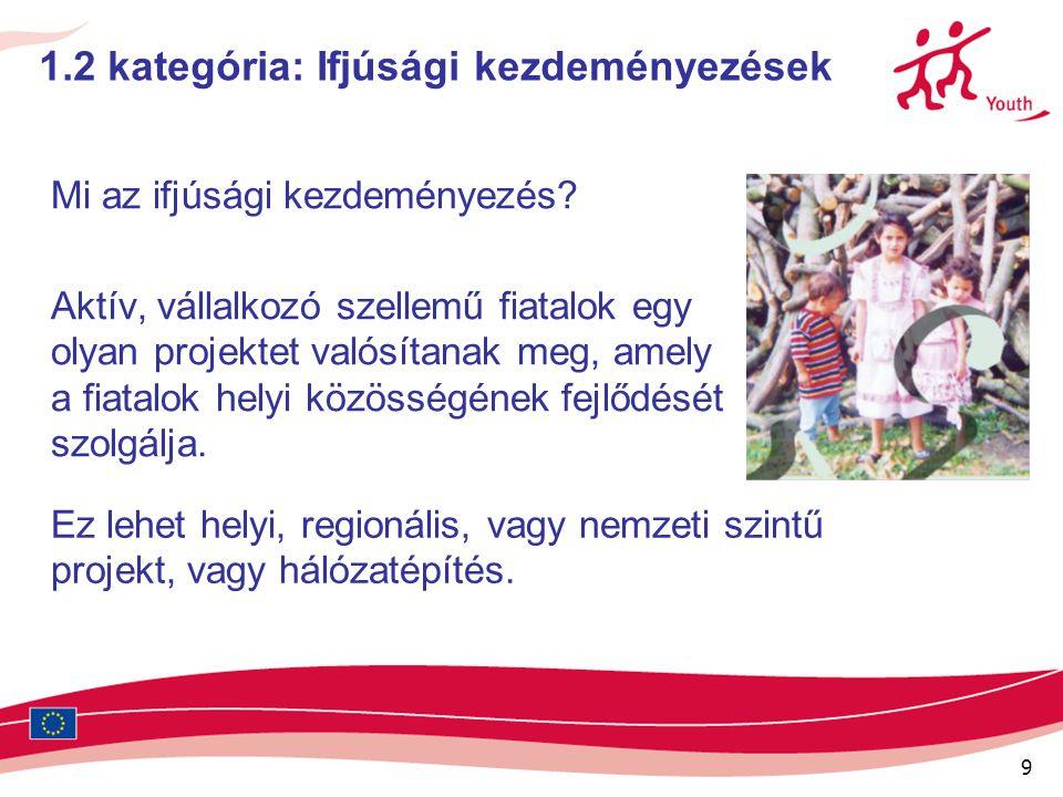 9 1.2 kategória: Ifjúsági kezdeményezések Mi az ifjúsági kezdeményezés.