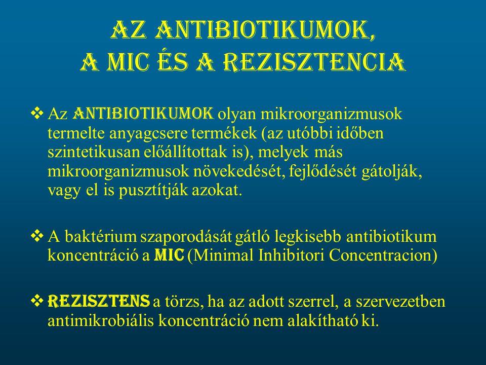 Az antibiotikumok, a MIC és a rezisztencia  Az antibiotikumok olyan mikroorganizmusok termelte anyagcsere termékek (az utóbbi időben szintetikusan el