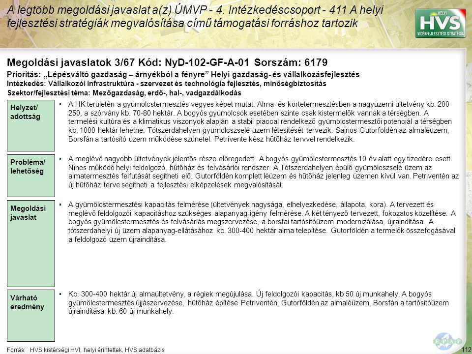 112 Forrás:HVS kistérségi HVI, helyi érintettek, HVS adatbázis Megoldási javaslatok 3/67 Kód: NyD-102-GF-A-01 Sorszám: 6179 A legtöbb megoldási javasl