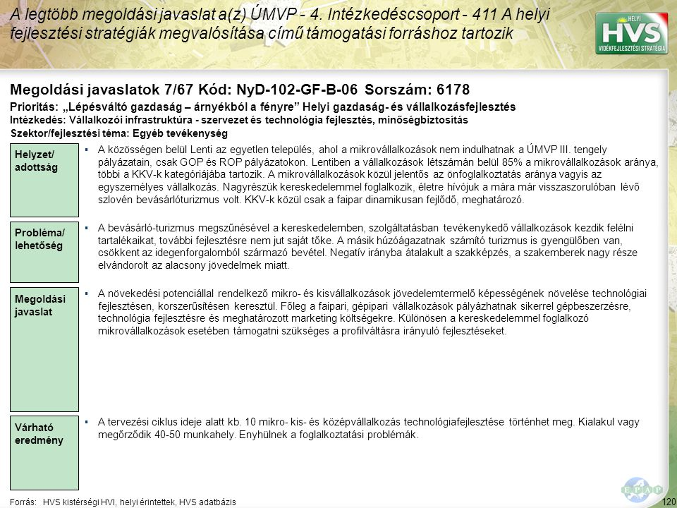 120 Forrás:HVS kistérségi HVI, helyi érintettek, HVS adatbázis Megoldási javaslatok 7/67 Kód: NyD-102-GF-B-06 Sorszám: 6178 A legtöbb megoldási javasl