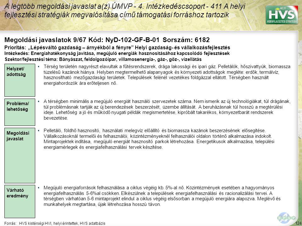 124 Forrás:HVS kistérségi HVI, helyi érintettek, HVS adatbázis Megoldási javaslatok 9/67 Kód: NyD-102-GF-B-01 Sorszám: 6182 A legtöbb megoldási javasl