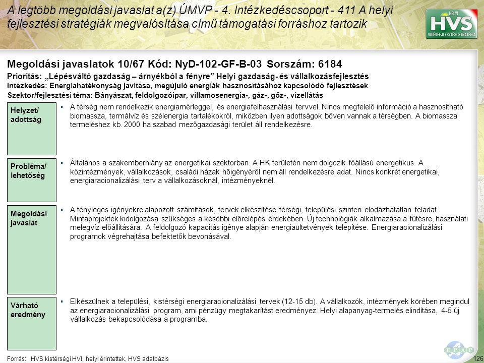 126 Forrás:HVS kistérségi HVI, helyi érintettek, HVS adatbázis Megoldási javaslatok 10/67 Kód: NyD-102-GF-B-03 Sorszám: 6184 A legtöbb megoldási javas