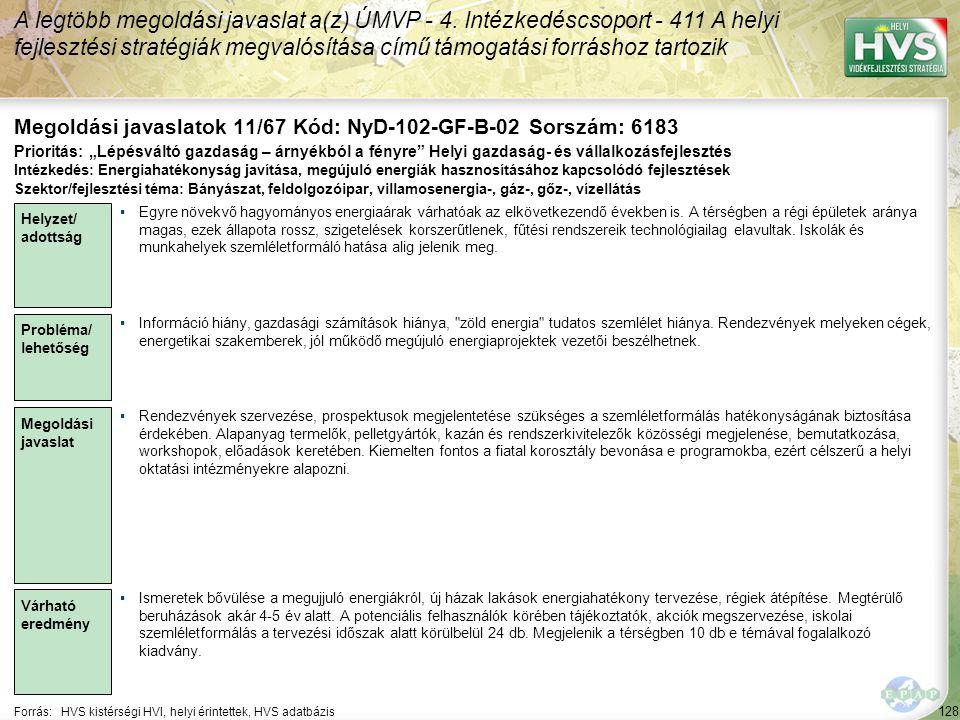 128 Forrás:HVS kistérségi HVI, helyi érintettek, HVS adatbázis Megoldási javaslatok 11/67 Kód: NyD-102-GF-B-02 Sorszám: 6183 A legtöbb megoldási javas