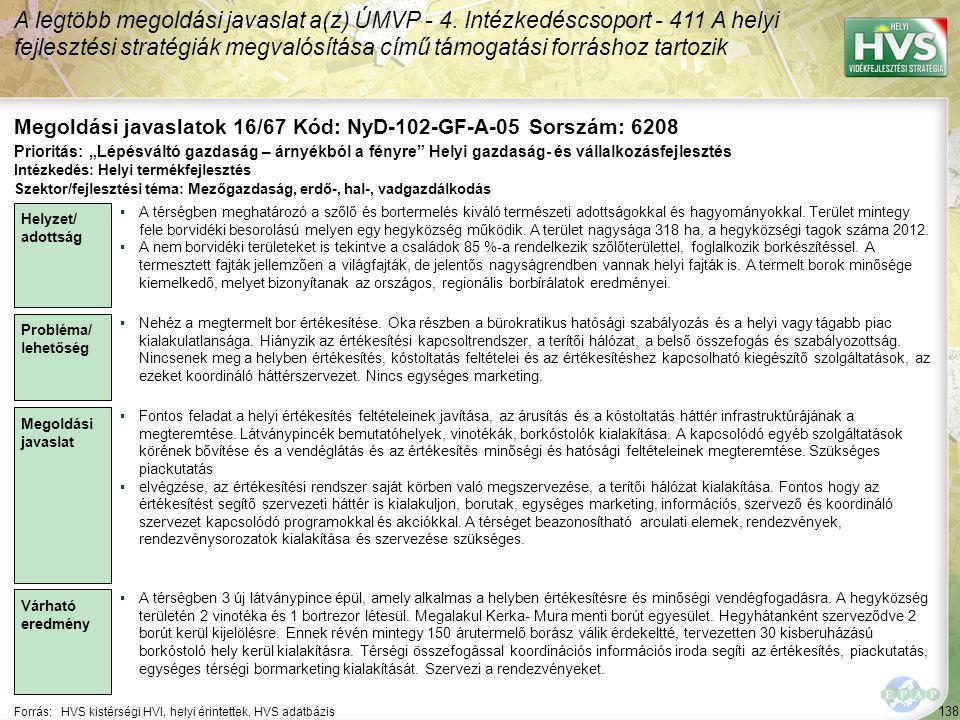 138 Forrás:HVS kistérségi HVI, helyi érintettek, HVS adatbázis Megoldási javaslatok 16/67 Kód: NyD-102-GF-A-05 Sorszám: 6208 A legtöbb megoldási javas