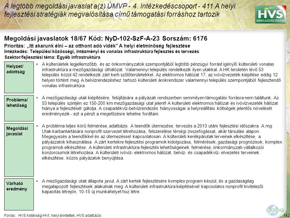 142 Forrás:HVS kistérségi HVI, helyi érintettek, HVS adatbázis Megoldási javaslatok 18/67 Kód: NyD-102-SzF-A-23 Sorszám: 6176 A legtöbb megoldási java