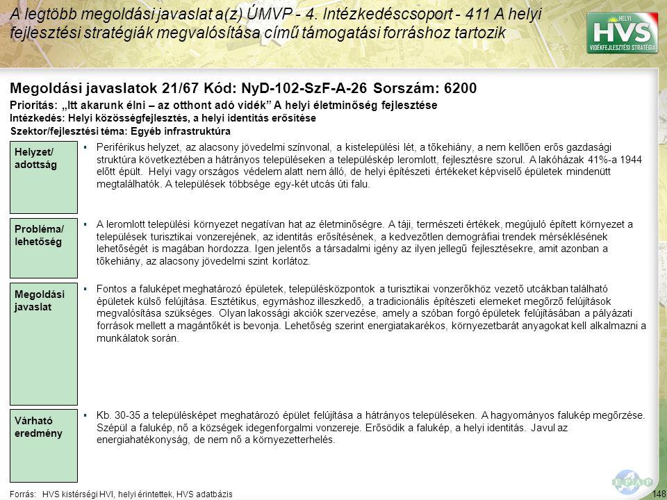 148 Forrás:HVS kistérségi HVI, helyi érintettek, HVS adatbázis Megoldási javaslatok 21/67 Kód: NyD-102-SzF-A-26 Sorszám: 6200 A legtöbb megoldási java