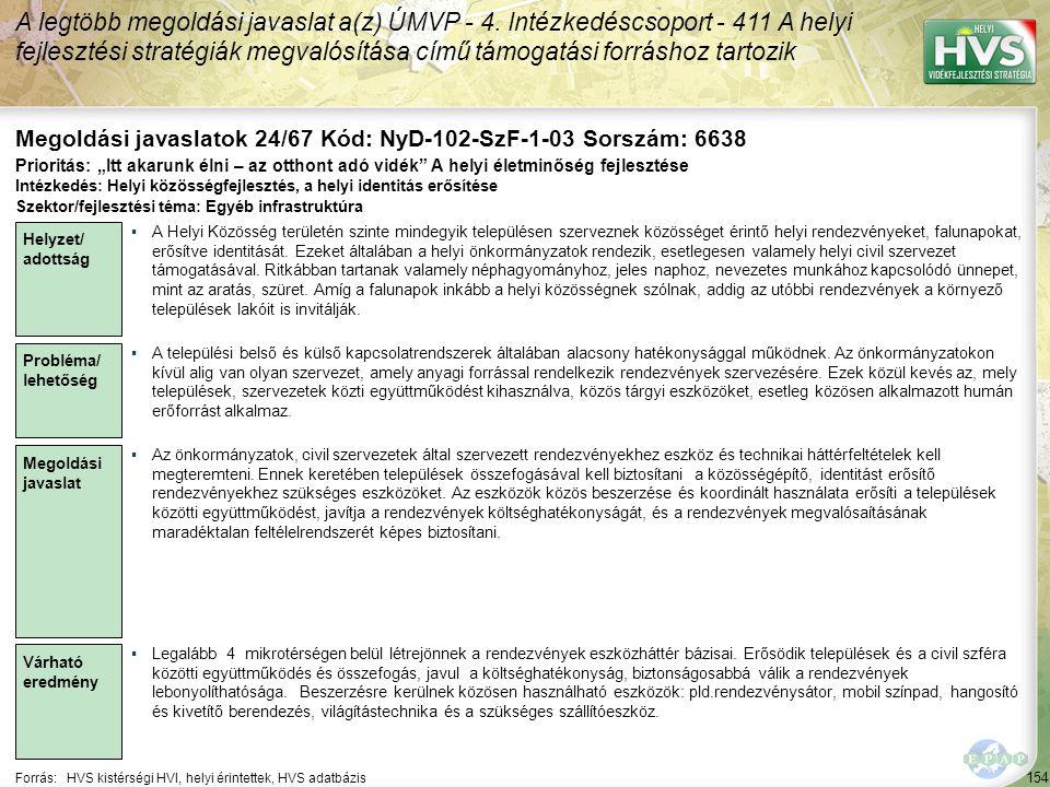154 Forrás:HVS kistérségi HVI, helyi érintettek, HVS adatbázis Megoldási javaslatok 24/67 Kód: NyD-102-SzF-1-03 Sorszám: 6638 A legtöbb megoldási java