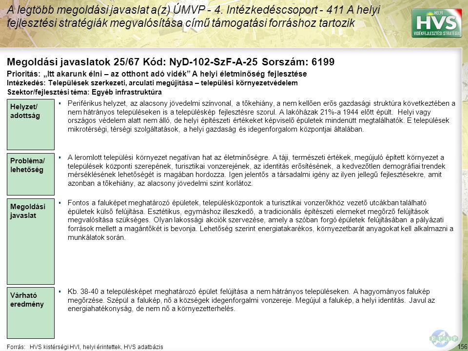 156 Forrás:HVS kistérségi HVI, helyi érintettek, HVS adatbázis Megoldási javaslatok 25/67 Kód: NyD-102-SzF-A-25 Sorszám: 6199 A legtöbb megoldási java