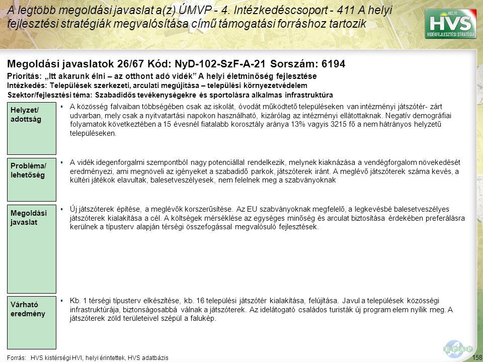 158 Forrás:HVS kistérségi HVI, helyi érintettek, HVS adatbázis Megoldási javaslatok 26/67 Kód: NyD-102-SzF-A-21 Sorszám: 6194 A legtöbb megoldási java
