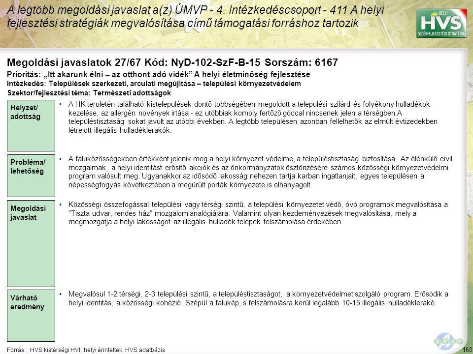 160 Forrás:HVS kistérségi HVI, helyi érintettek, HVS adatbázis Megoldási javaslatok 27/67 Kód: NyD-102-SzF-B-15 Sorszám: 6167 A legtöbb megoldási java