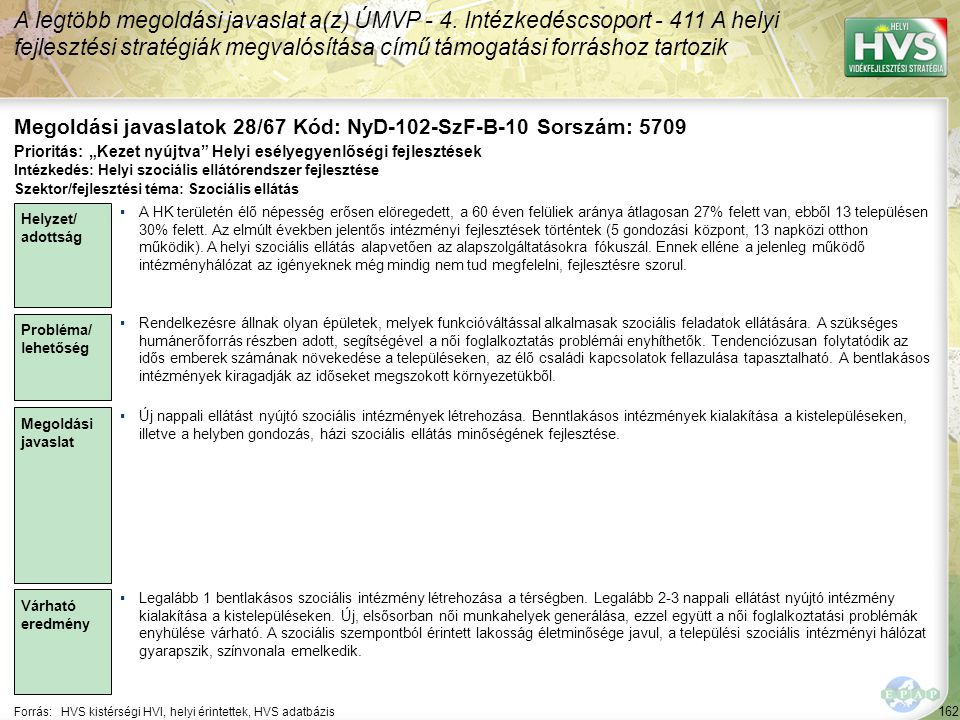 162 Forrás:HVS kistérségi HVI, helyi érintettek, HVS adatbázis Megoldási javaslatok 28/67 Kód: NyD-102-SzF-B-10 Sorszám: 5709 A legtöbb megoldási java