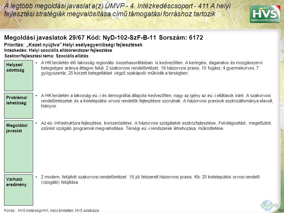 164 Forrás:HVS kistérségi HVI, helyi érintettek, HVS adatbázis Megoldási javaslatok 29/67 Kód: NyD-102-SzF-B-11 Sorszám: 6172 A legtöbb megoldási java