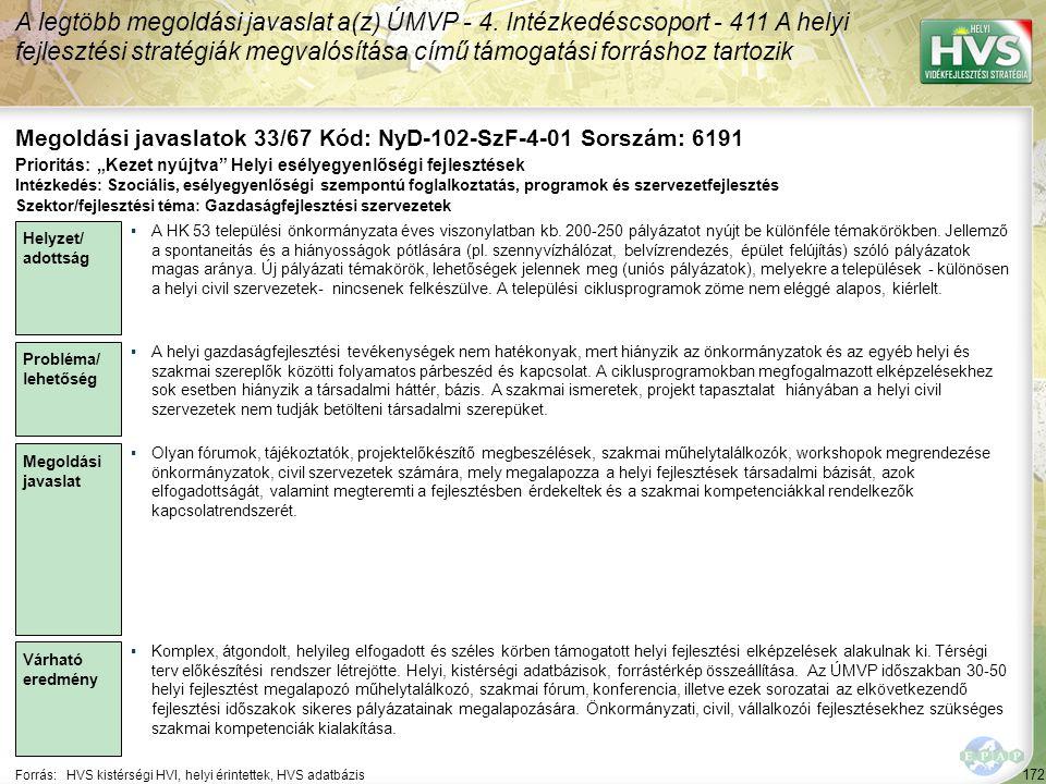 172 Forrás:HVS kistérségi HVI, helyi érintettek, HVS adatbázis Megoldási javaslatok 33/67 Kód: NyD-102-SzF-4-01 Sorszám: 6191 A legtöbb megoldási java