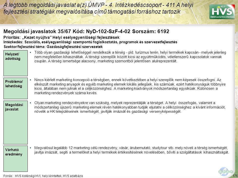 176 Forrás:HVS kistérségi HVI, helyi érintettek, HVS adatbázis Megoldási javaslatok 35/67 Kód: NyD-102-SzF-4-02 Sorszám: 6192 A legtöbb megoldási java
