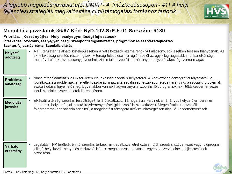 178 Forrás:HVS kistérségi HVI, helyi érintettek, HVS adatbázis Megoldási javaslatok 36/67 Kód: NyD-102-SzF-5-01 Sorszám: 6189 A legtöbb megoldási java