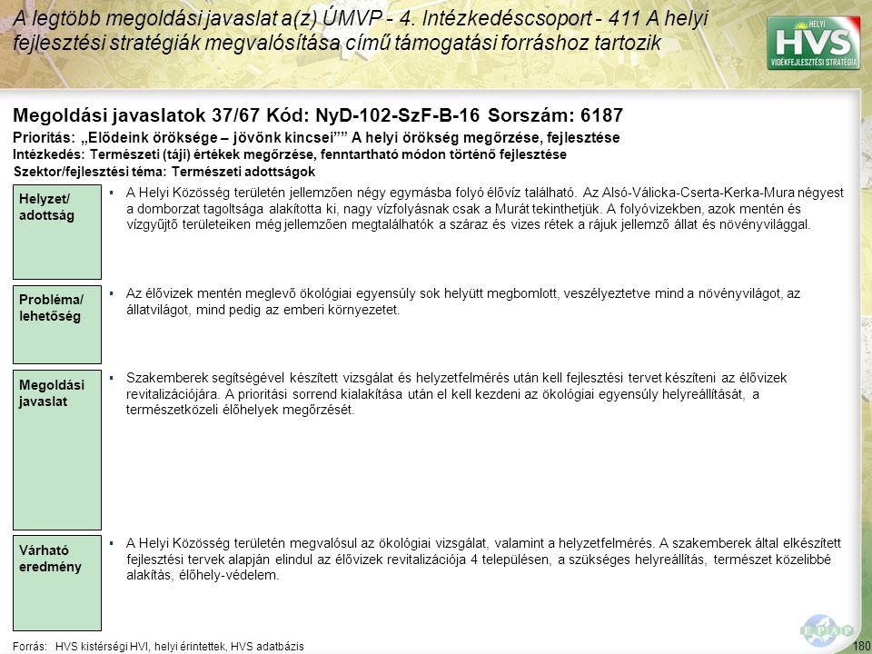 180 Forrás:HVS kistérségi HVI, helyi érintettek, HVS adatbázis Megoldási javaslatok 37/67 Kód: NyD-102-SzF-B-16 Sorszám: 6187 A legtöbb megoldási java