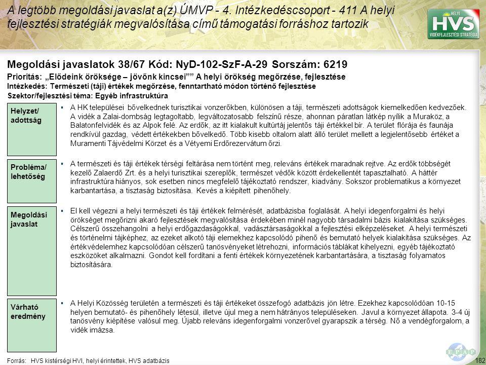 182 Forrás:HVS kistérségi HVI, helyi érintettek, HVS adatbázis Megoldási javaslatok 38/67 Kód: NyD-102-SzF-A-29 Sorszám: 6219 A legtöbb megoldási java