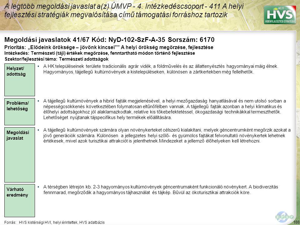 188 Forrás:HVS kistérségi HVI, helyi érintettek, HVS adatbázis Megoldási javaslatok 41/67 Kód: NyD-102-SzF-A-35 Sorszám: 6170 A legtöbb megoldási java