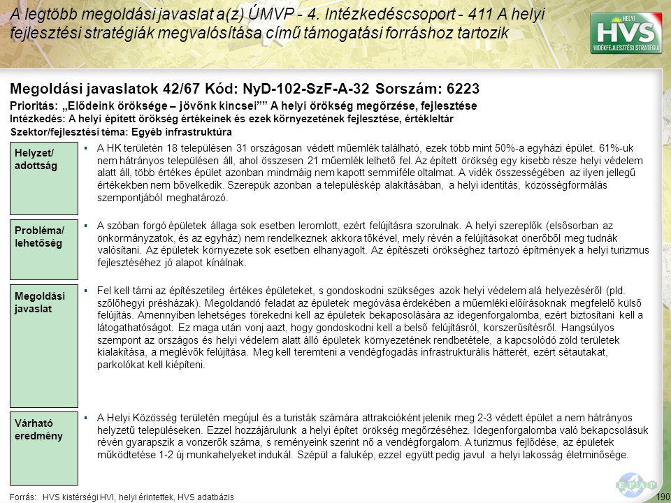 190 Forrás:HVS kistérségi HVI, helyi érintettek, HVS adatbázis Megoldási javaslatok 42/67 Kód: NyD-102-SzF-A-32 Sorszám: 6223 A legtöbb megoldási java
