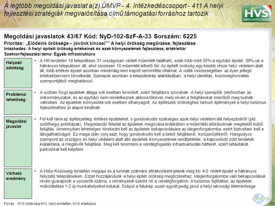 192 Forrás:HVS kistérségi HVI, helyi érintettek, HVS adatbázis Megoldási javaslatok 43/67 Kód: NyD-102-SzF-A-33 Sorszám: 6225 A legtöbb megoldási java