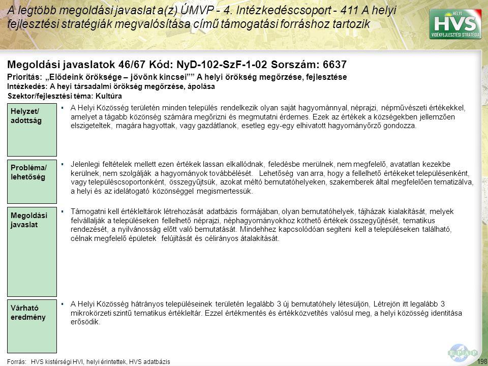 198 Forrás:HVS kistérségi HVI, helyi érintettek, HVS adatbázis Megoldási javaslatok 46/67 Kód: NyD-102-SzF-1-02 Sorszám: 6637 A legtöbb megoldási java