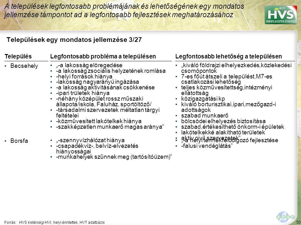 50 Települések egy mondatos jellemzése 3/27 A települések legfontosabb problémájának és lehetőségének egy mondatos jellemzése támpontot ad a legfontos