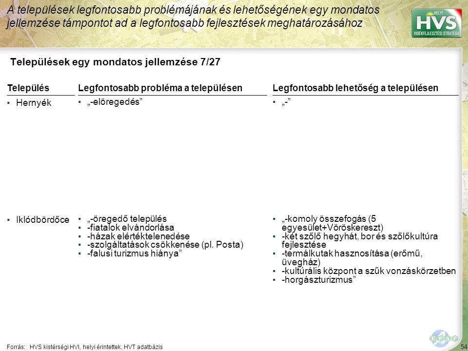 54 Települések egy mondatos jellemzése 7/27 A települések legfontosabb problémájának és lehetőségének egy mondatos jellemzése támpontot ad a legfontos