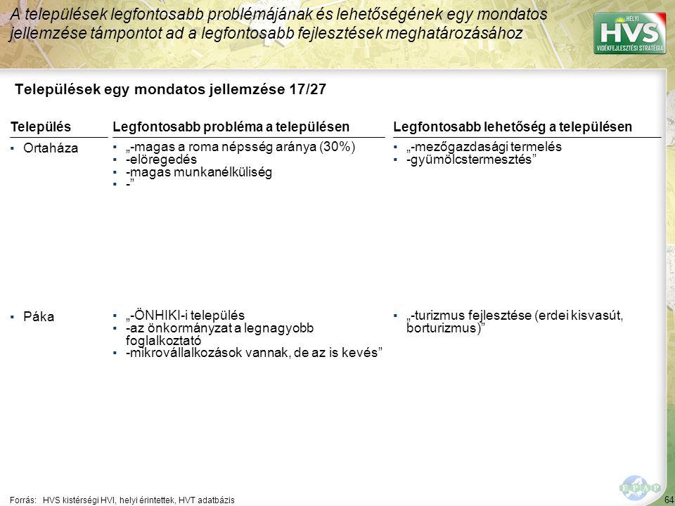 64 Települések egy mondatos jellemzése 17/27 A települések legfontosabb problémájának és lehetőségének egy mondatos jellemzése támpontot ad a legfonto