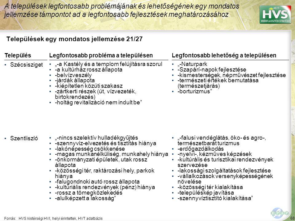 68 Települések egy mondatos jellemzése 21/27 A települések legfontosabb problémájának és lehetőségének egy mondatos jellemzése támpontot ad a legfonto