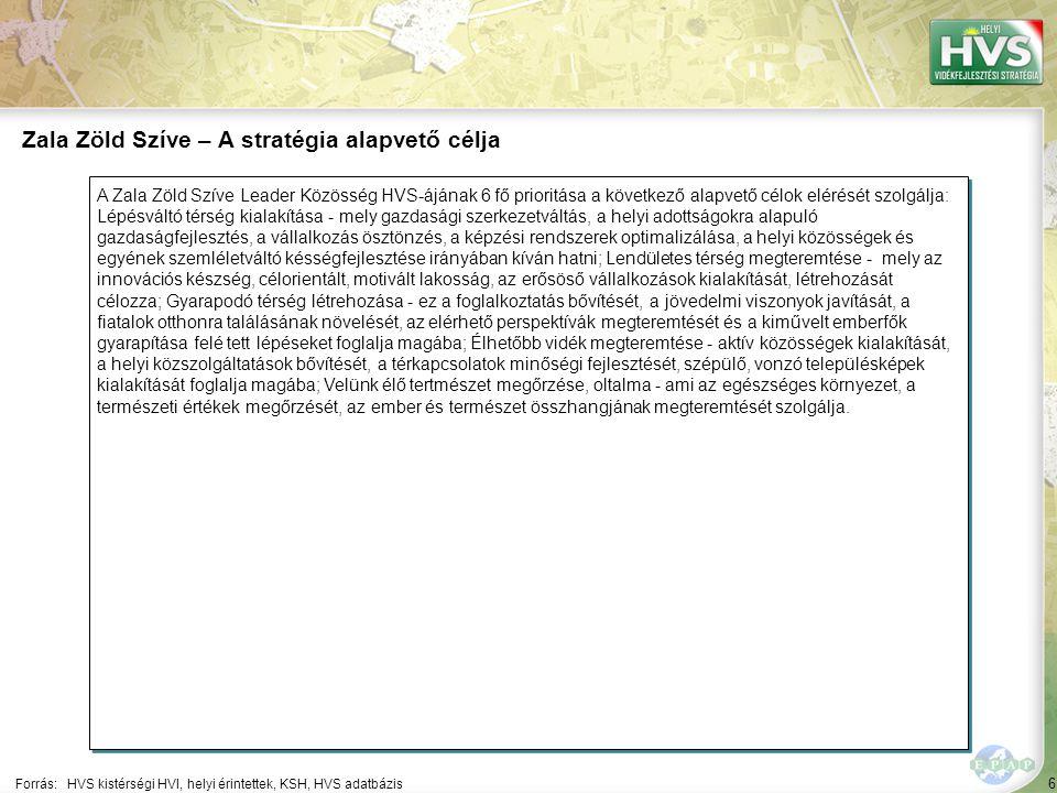 6 A Zala Zöld Szíve Leader Közösség HVS-ájának 6 fő prioritása a következő alapvető célok elérését szolgálja: Lépésváltó térség kialakítása - mely gaz