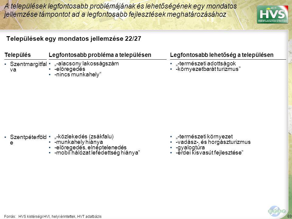 69 Települések egy mondatos jellemzése 22/27 A települések legfontosabb problémájának és lehetőségének egy mondatos jellemzése támpontot ad a legfonto
