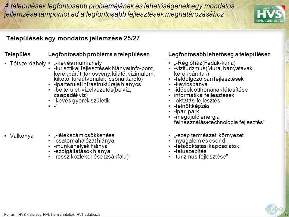 72 Települések egy mondatos jellemzése 25/27 A települések legfontosabb problémájának és lehetőségének egy mondatos jellemzése támpontot ad a legfonto