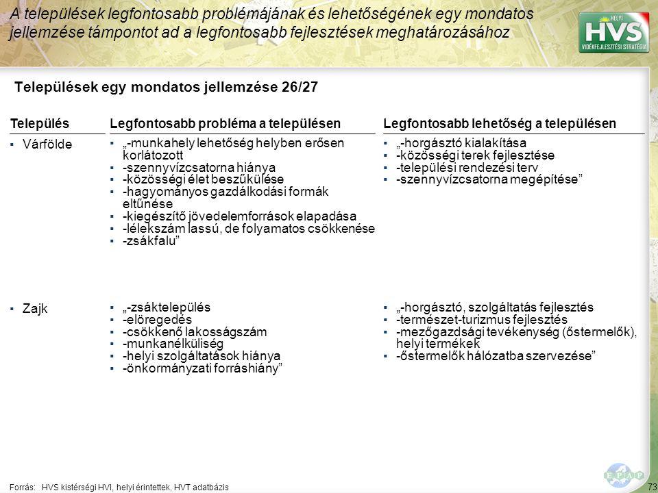 73 Települések egy mondatos jellemzése 26/27 A települések legfontosabb problémájának és lehetőségének egy mondatos jellemzése támpontot ad a legfonto