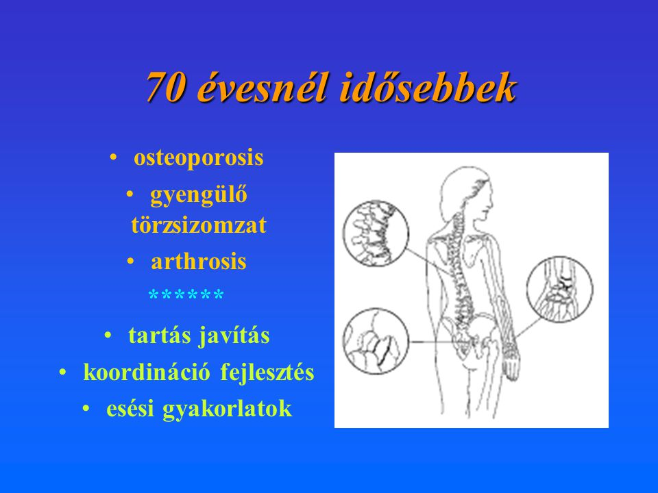 70 évesnél idősebbek •osteoporosis •gyengülő törzsizomzat •arthrosis ****** •tartás javítás •koordináció fejlesztés •esési gyakorlatok