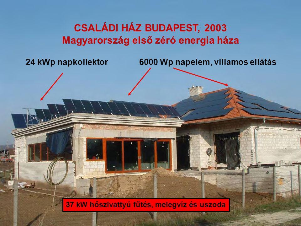 CSALÁDI HÁZ BUDAPEST, 2003 Magyarország első zéró energia háza 24 kWp napkollektor 6000 Wp napelem, villamos ellátás 37 kW hőszivattyú fűtés, melegvíz