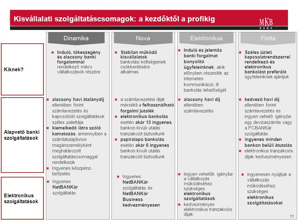 11 Kisvállalati szolgáltatáscsomagok: a kezdőktől a profikig  Induló és jelentős banki forgalmat bonyolító ügyfeleinknek, akik előnyben részesítik az