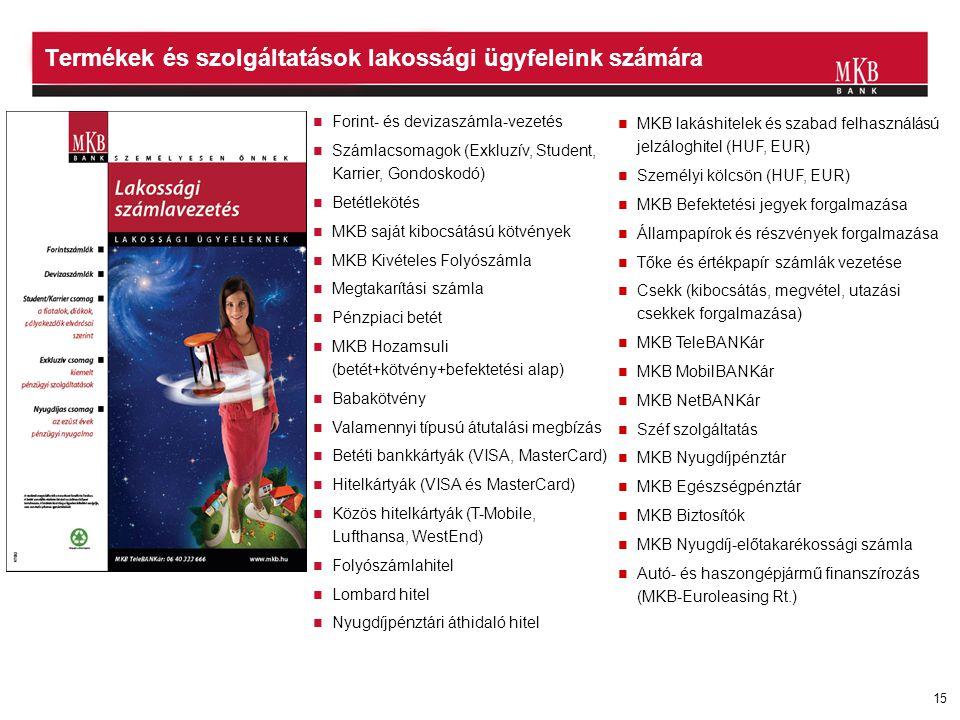 15 Termékek és szolgáltatások lakossági ügyfeleink számára  Forint- és devizaszámla-vezetés  Számlacsomagok (Exkluzív, Student, Karrier, Gondoskodó)