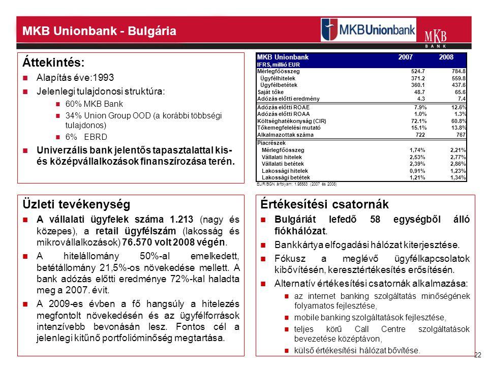 22 Áttekintés:  Alapítás éve:1993  Jelenlegi tulajdonosi struktúra:  60% MKB Bank  34% Union Group OOD (a korábbi többségi tulajdonos)  6% EBRD 