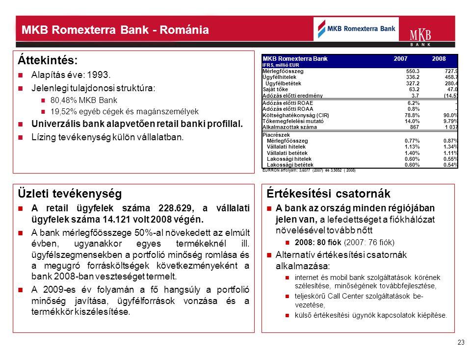 23 Áttekintés:  Alapítás éve: 1993.  Jelenlegi tulajdonosi struktúra:  80,48% MKB Bank  19,52% egyéb cégek és magánszemélyek  Univerzális bank al