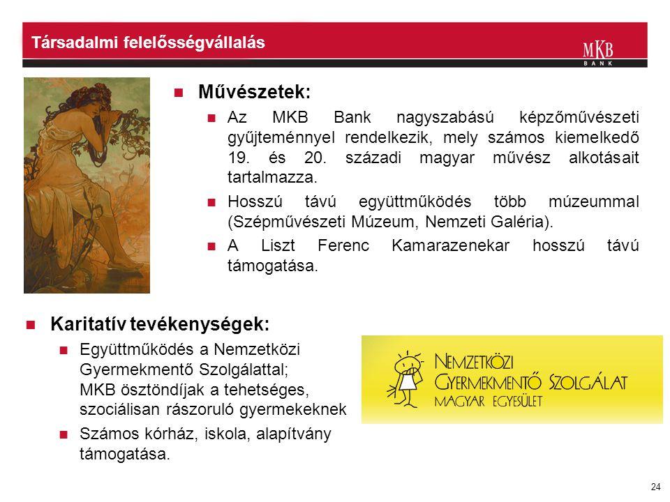 24  Művészetek:  Az MKB Bank nagyszabású képzőművészeti gyűjteménnyel rendelkezik, mely számos kiemelkedő 19. és 20. századi magyar művész alkotásai