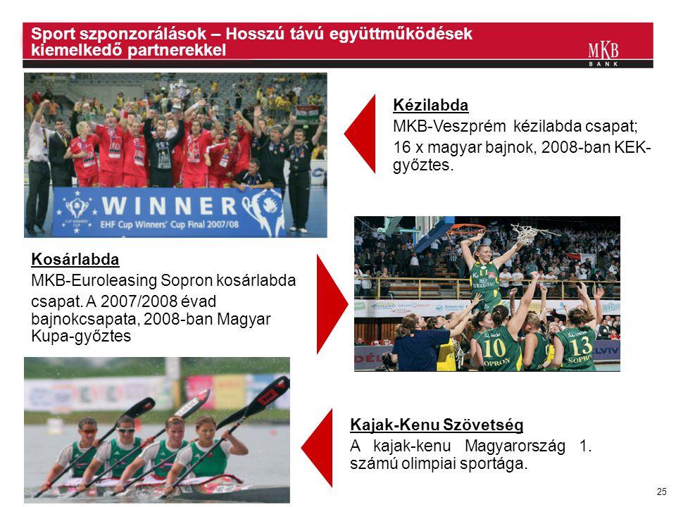 25 Sport szponzorálások – Hosszú távú együttműködések kiemelkedő partnerekkel Kajak-Kenu Szövetség A kajak-kenu Magyarország 1. számú olimpiai sportág